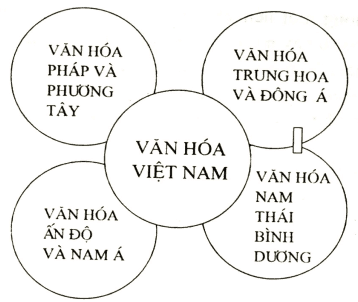 Thờ cúng Thần Tài từ đâu đến và có mặt ở Việt Nam từ bao giờ?-1