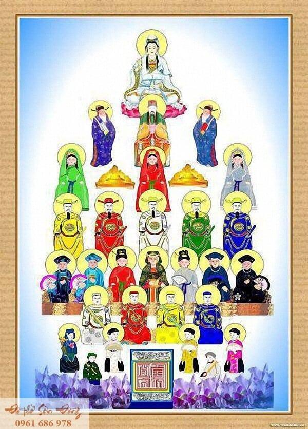 Hệ thống thần linh Tam - Tứ phủ-1